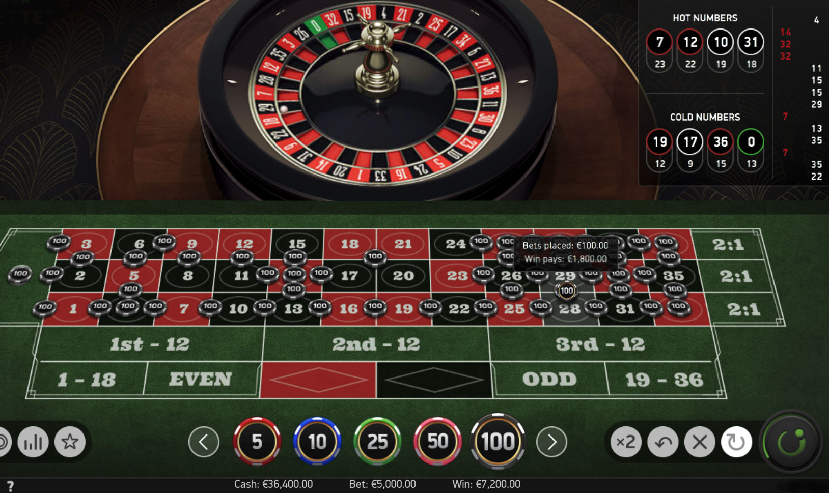The Theory of predictable Chance book by Philippe Chout